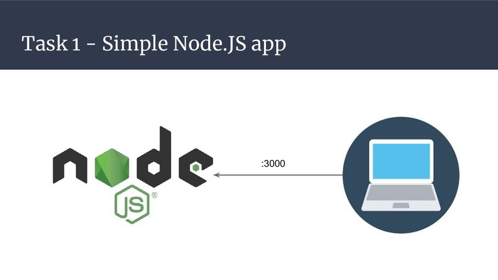 Task 1 - Simple Node.JS app :3000