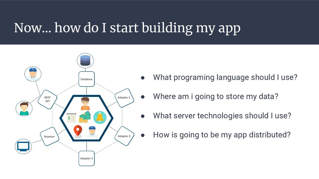Now… how do I start building my app ● What prog...