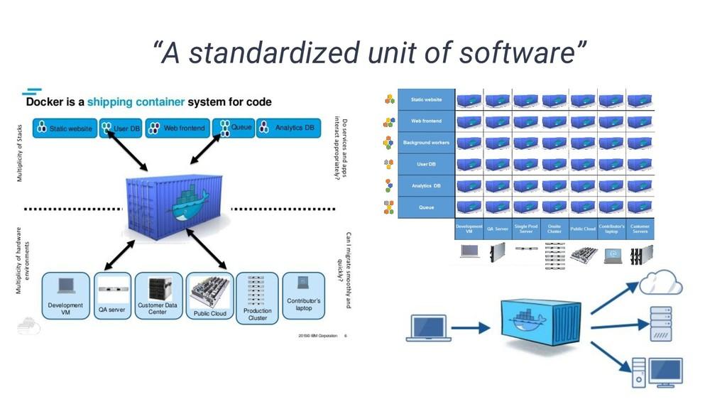 """A standardized unit of software"""