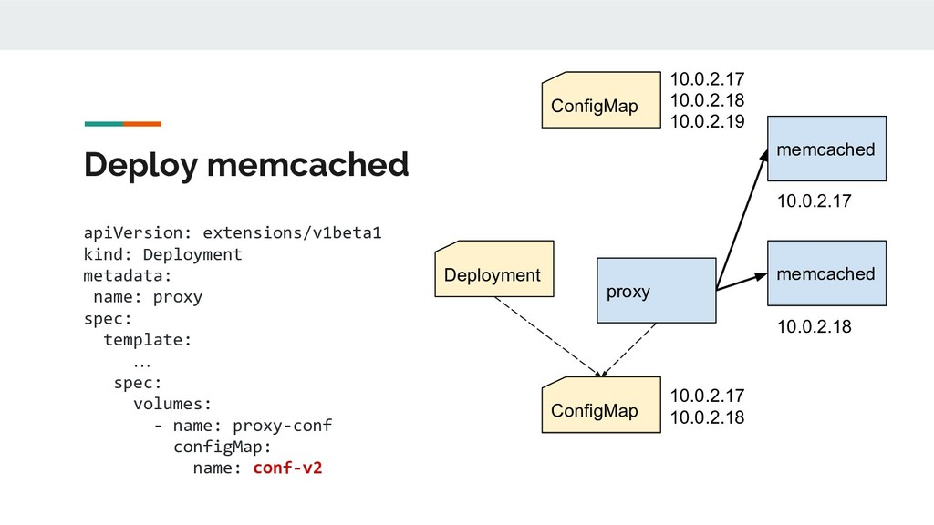 Deploy memcached apiVersion: extensions/v1beta1...