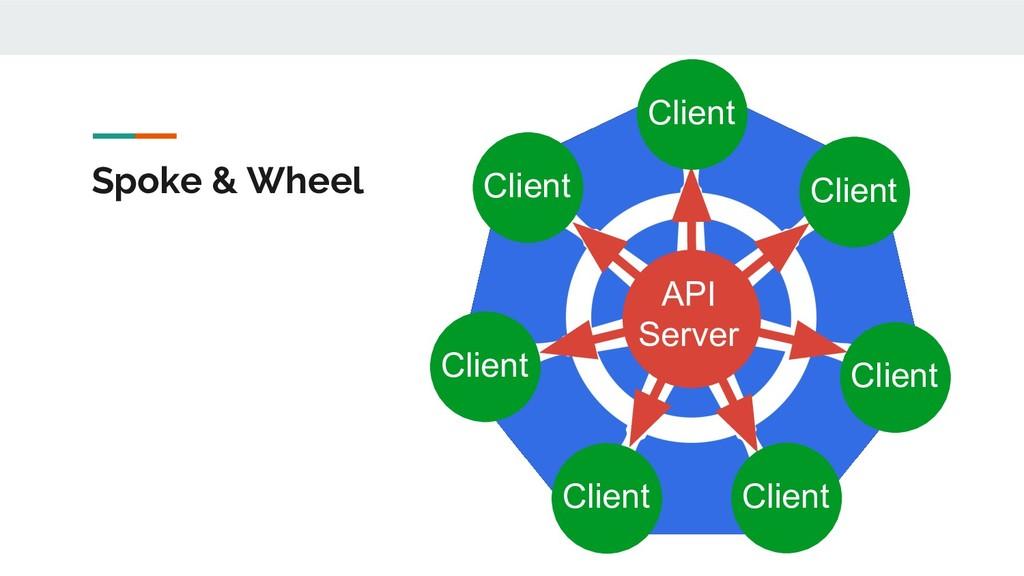 Spoke & Wheel API Server Client Client Client C...