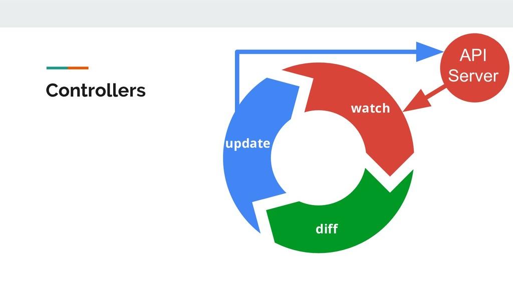 Controllers watch diff update API Server