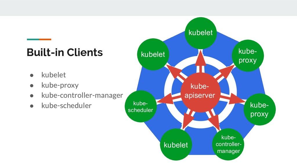 Built-in Clients kube- apiserver kubelet kube- ...