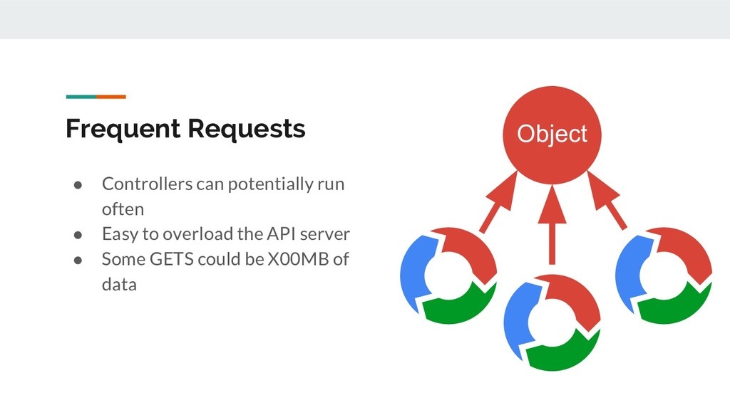 Frequent Requests ● Controllers can potentially...