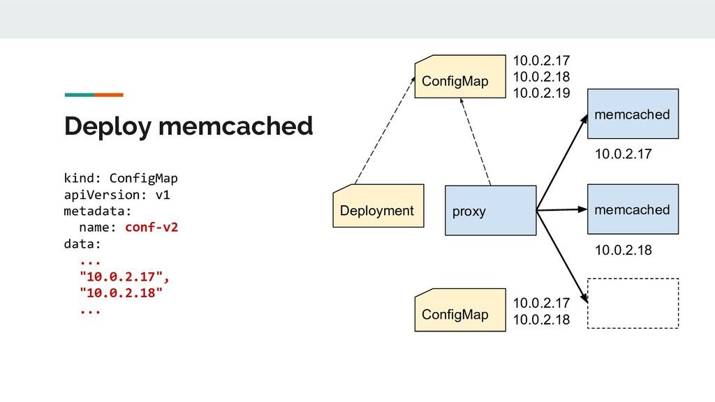 Deploy memcached kind: ConfigMap apiVersion: v1...