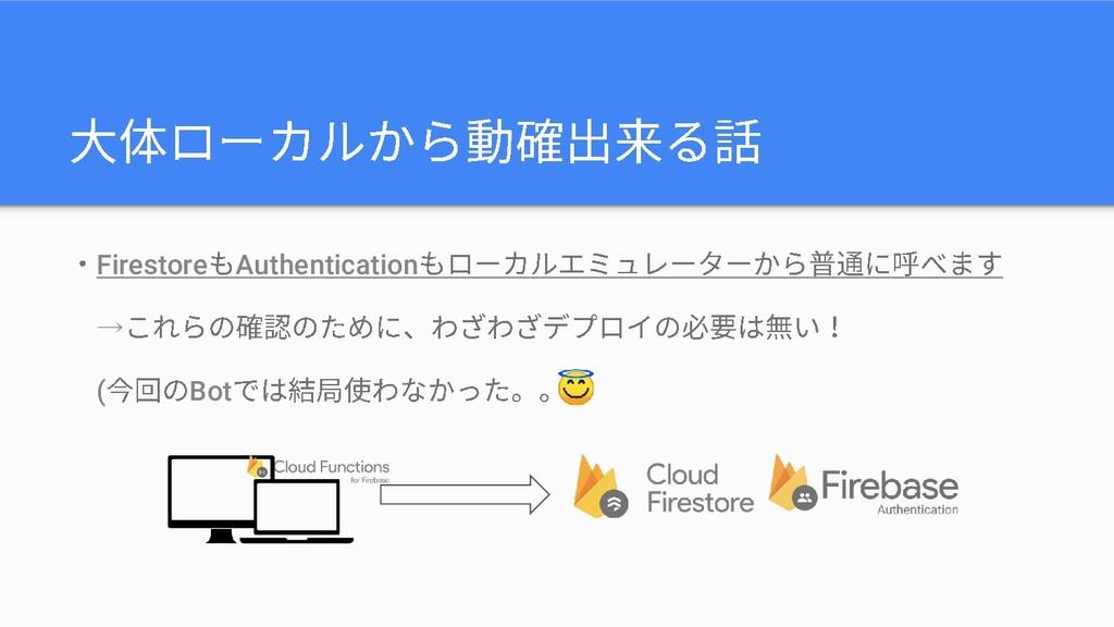 Firestore Authentication → ( Bot