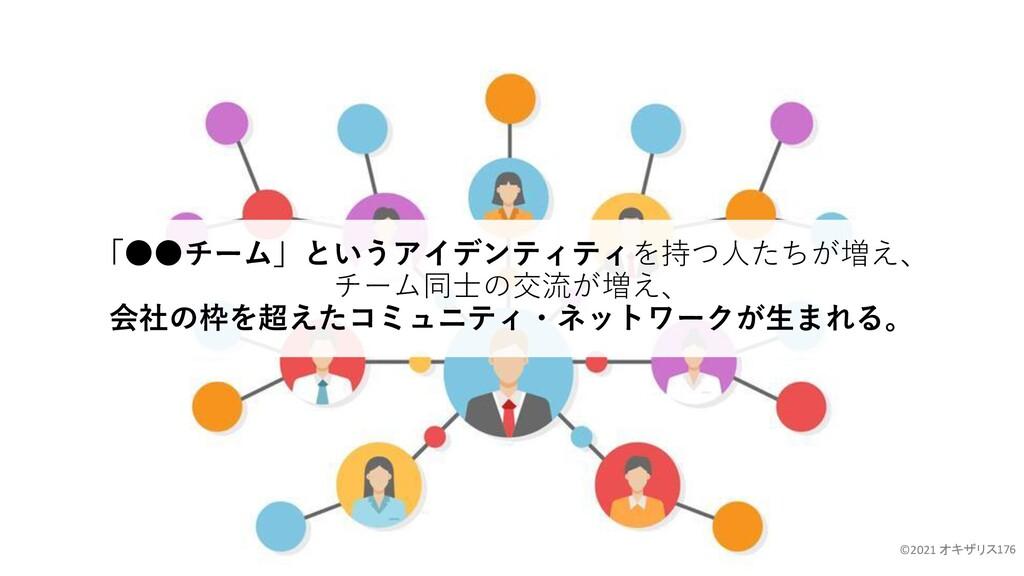 176 「●●チーム」というアイデンティティを持つ人たちが増え、 チーム同士の交流が増え、 会...