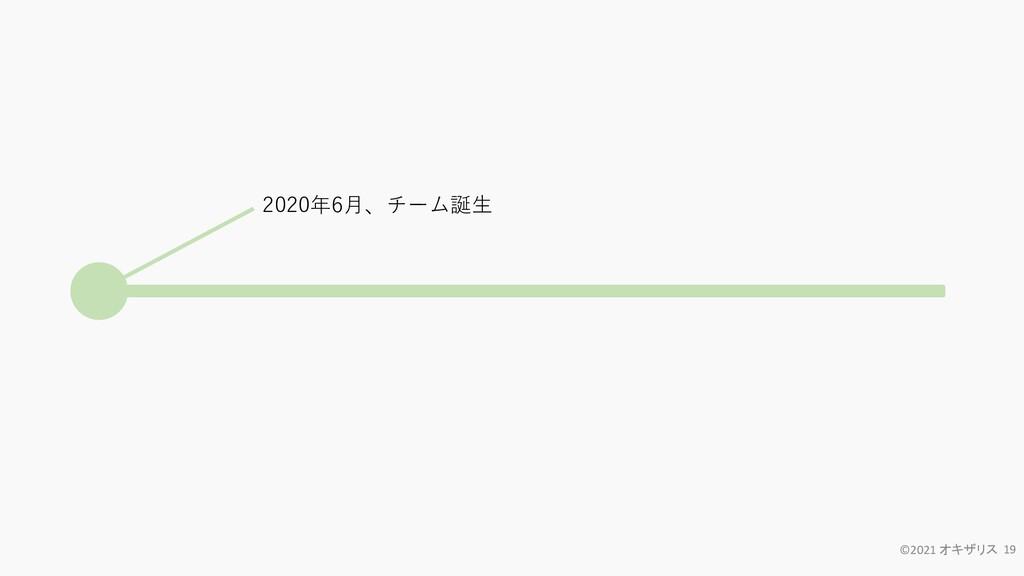 ©2021 オキザリス 19 2020年6月、チーム誕生