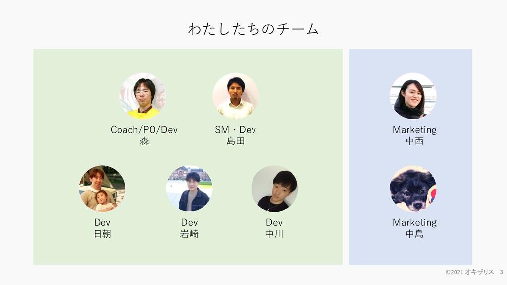 わたしたちのチーム ©2021 オキザリス 3 Coach/PO/Dev 森 Dev 岩崎 D...