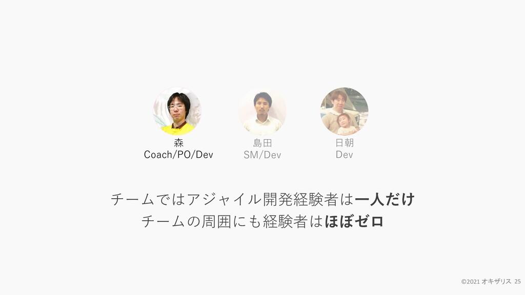 ©2021 オキザリス 25 森 Coach/PO/Dev 日朝 Dev 島田 SM/Dev ...