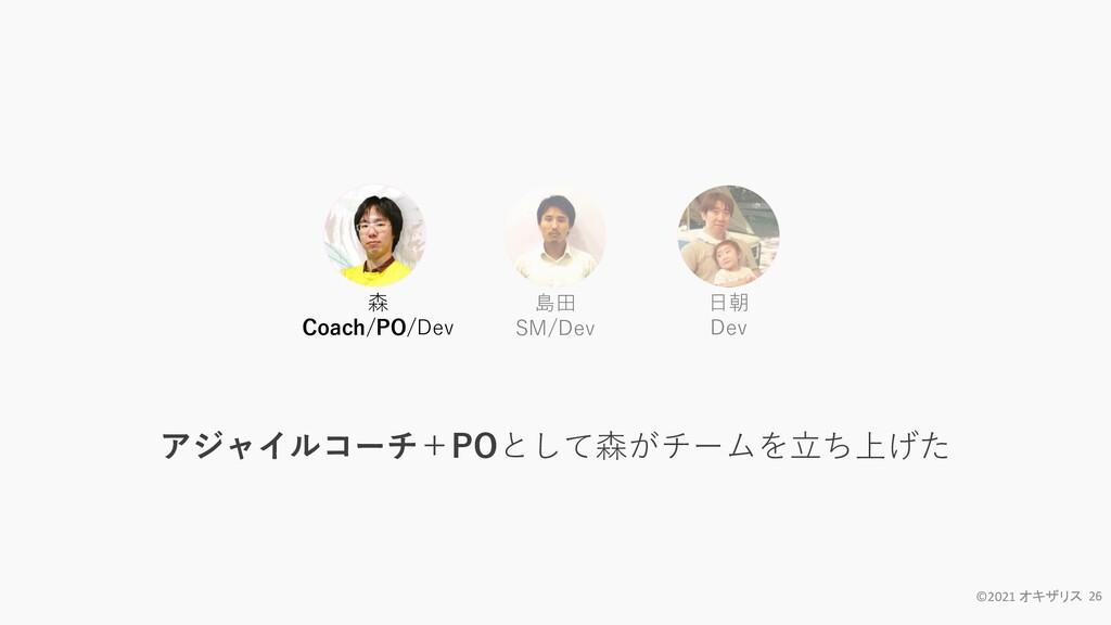 ©2021 オキザリス 26 森 Coach/PO/Dev 日朝 Dev 島田 SM/Dev ...