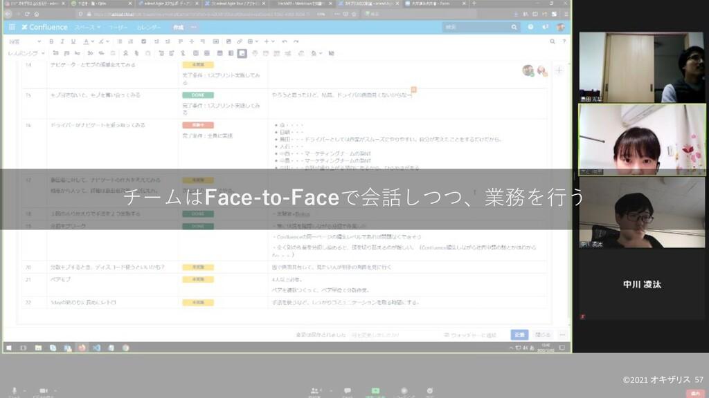 チームはFace-to-Faceで会話しつつ、業務を行う ©2021 オキザリス 57