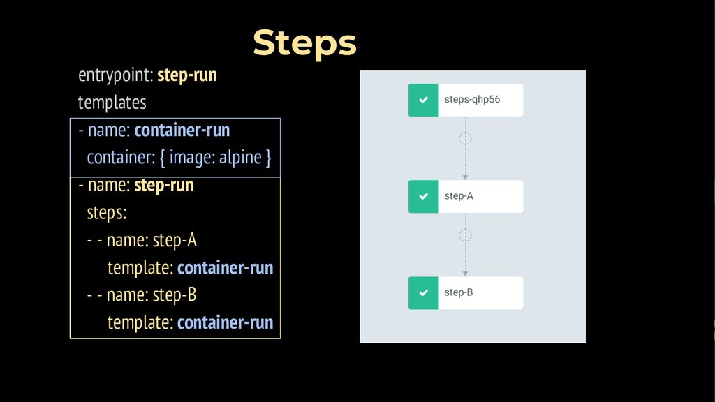 entrypoint: step-run templates - name: containe...