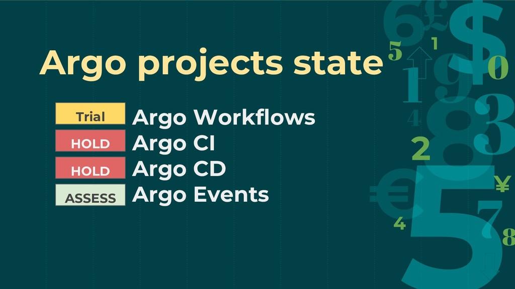 Argo projects state ● Argo Workflows ● Argo CI ...