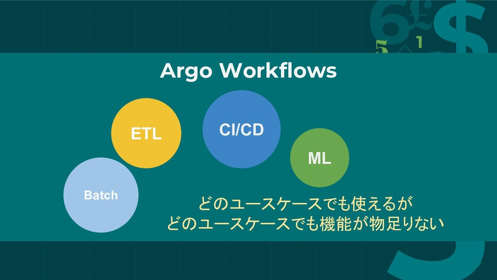 Argo Workflows CI/CD ETL ML Batch どのユースケースでも使える...