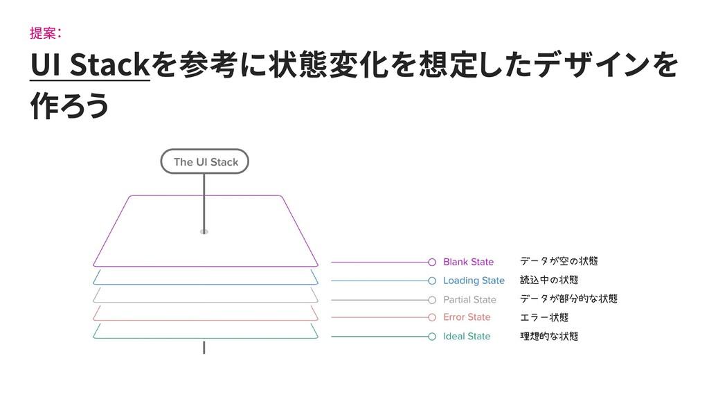 提案: UI Stackを参考に状態変化を想定したデザインを 作ろう データが空の状態 読込中...