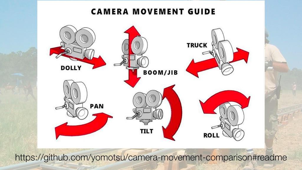 https://github.com/yomotsu/camera-movement-comp...