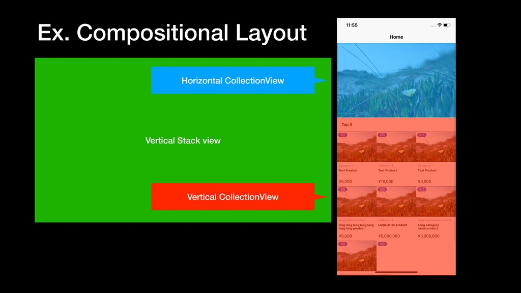 Vertical Stack view Horizontal CollectionView V...
