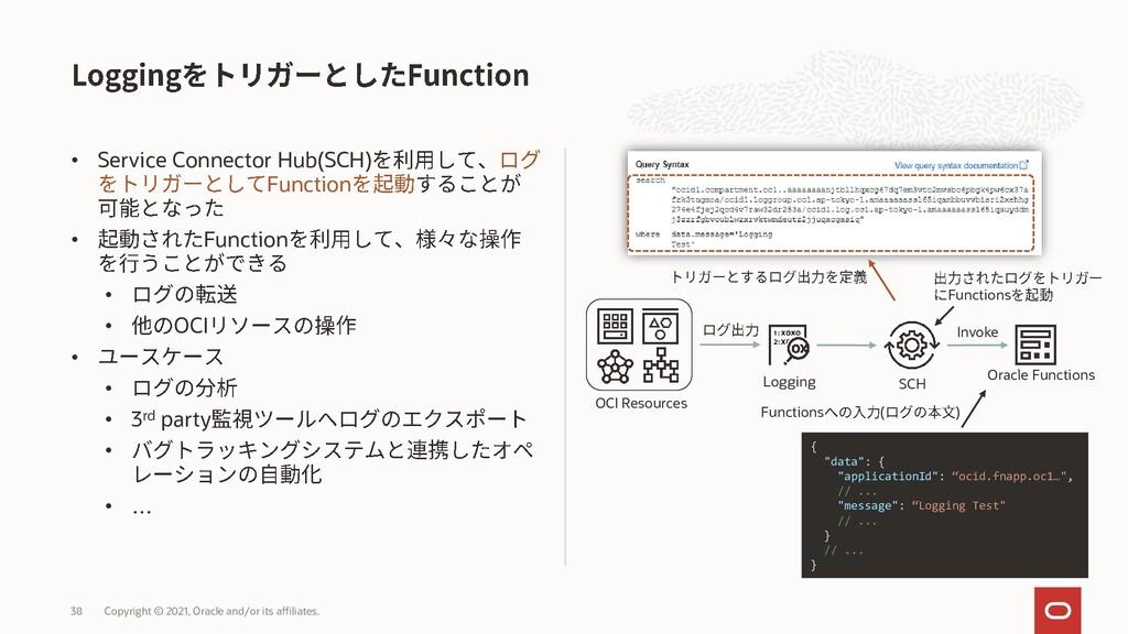 • Service Connector Hub(SCH) Function • Functio...