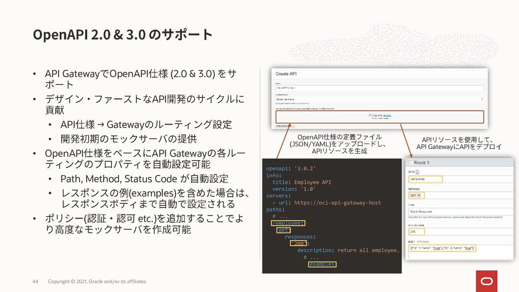 • API Gateway OpenAPI (2.0 & 3.0) • API • API →...