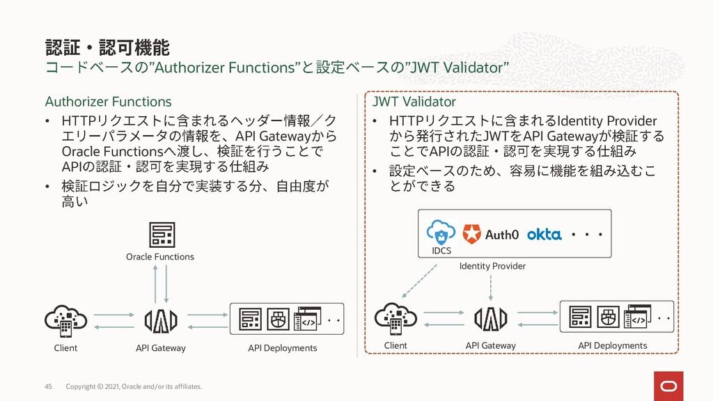 """Authorizer Functions"" ""JWT Validator"" Authoriz..."