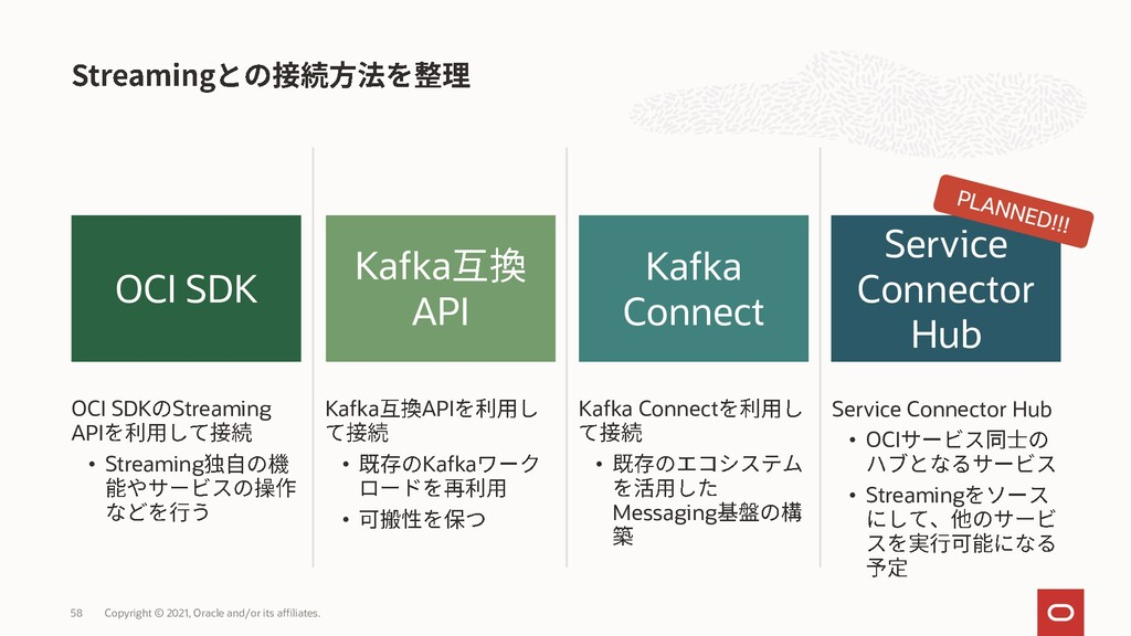 OCI SDK Streaming API • Streaming Kafka API • K...