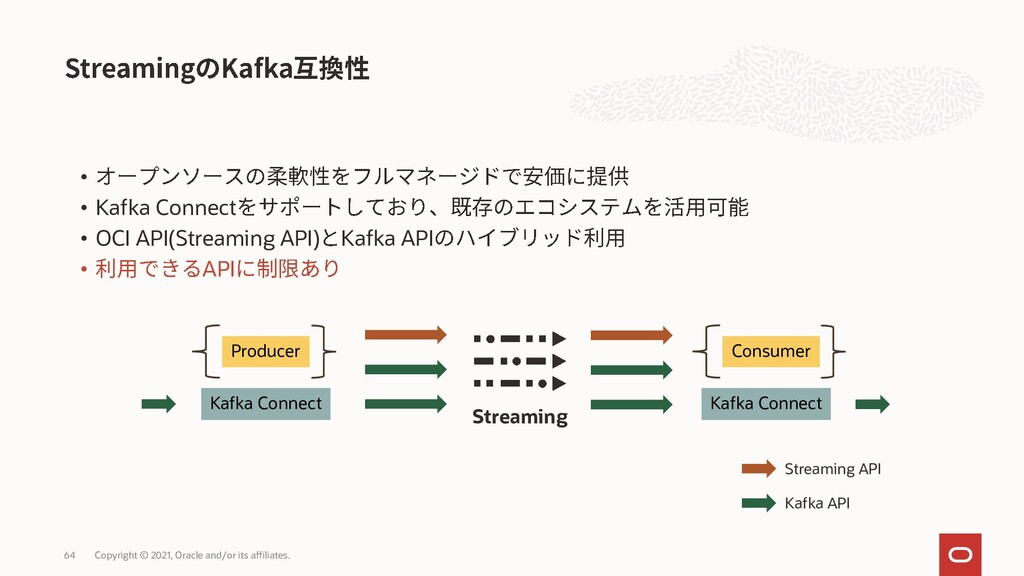 • • Kafka Connect • OCI API(Streaming API) Kafk...