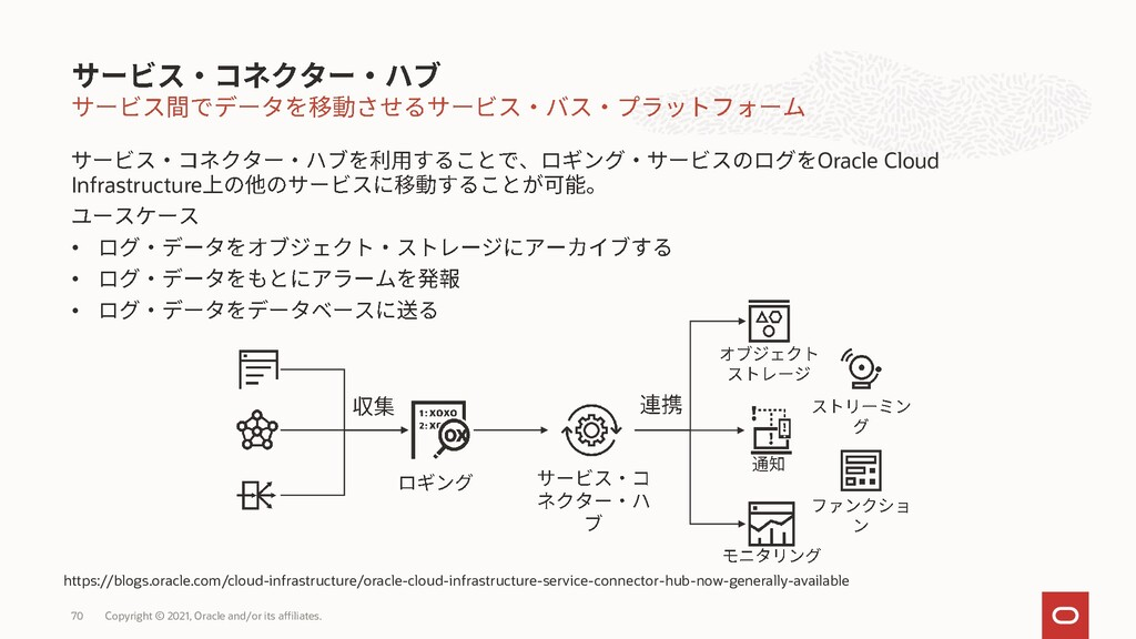 Oracle Cloud Infrastructure • • • Copyright © 2...