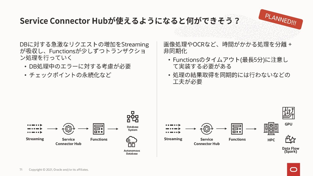 DB Streaming Functions • DB • OCR + • Functions...
