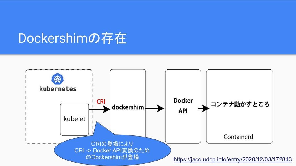Dockershimの存在 https://jaco.udcp.info/entry/2020...