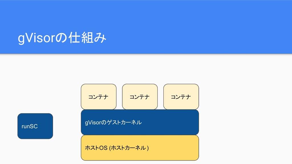 gVisorの仕組み ホストOS (ホストカーネル) コンテナ コンテナ コンテナ gViso...