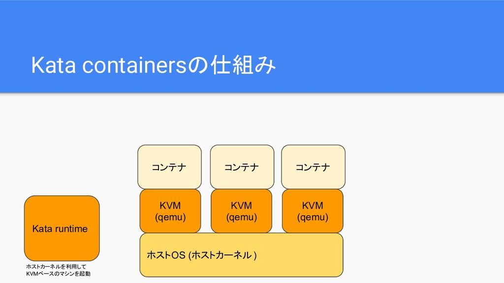 Kata containersの仕組み ホストOS (ホストカーネル) KVM (qemu) ...