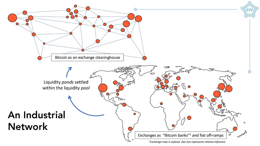 "An Industrial Network Exchanges as ""Bitcoin ban..."