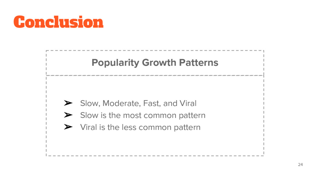 Conclusion ➢ Slow, Moderate, Fast, and Viral ➢ ...