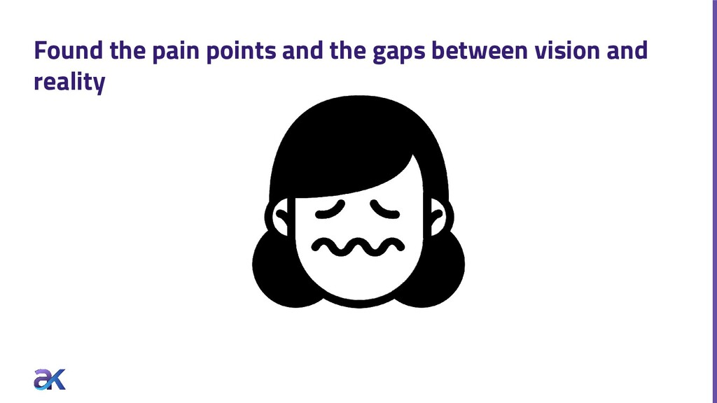 Found the pain points and the gaps between visi...