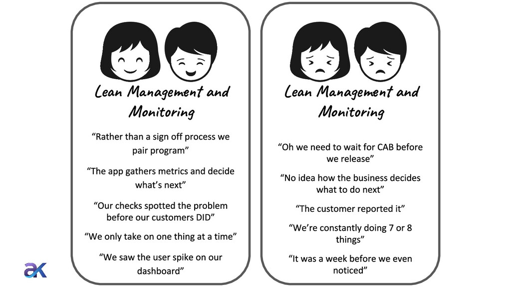 Lean Management and Monitoring Lean Management ...