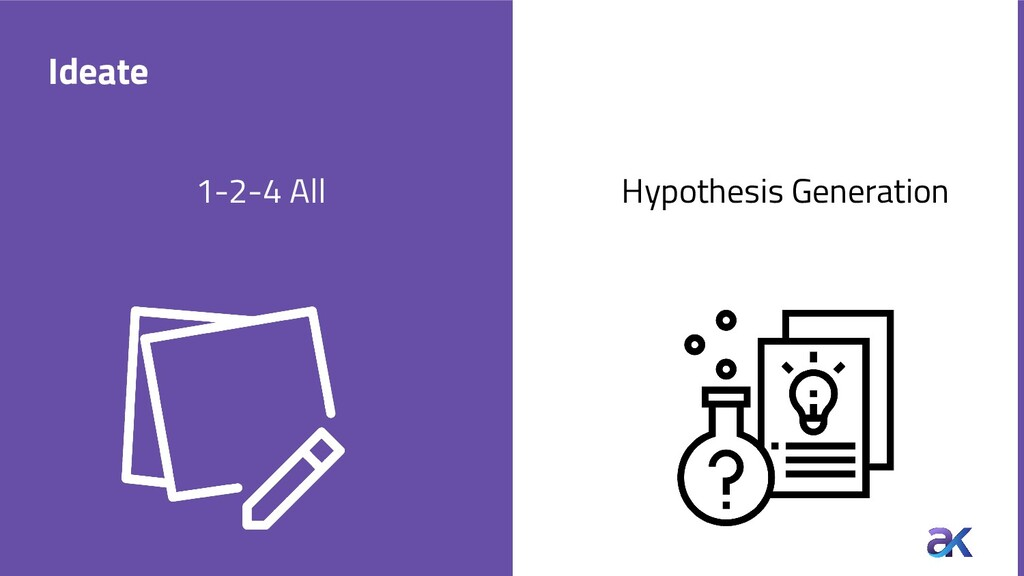 Ideate 1-2-4 All Hypothesis Generation