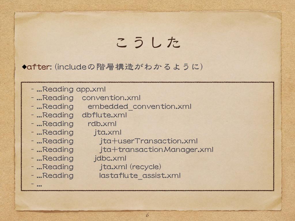 こうした after: (includeの階層構造がわかるように) 6 - ...Readin...
