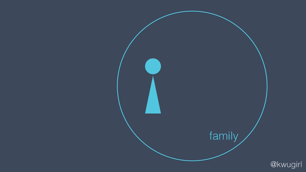 @kwugirl family