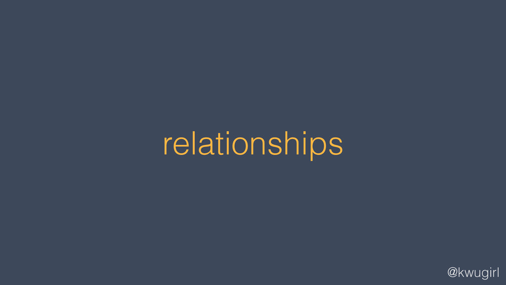 @kwugirl relationships