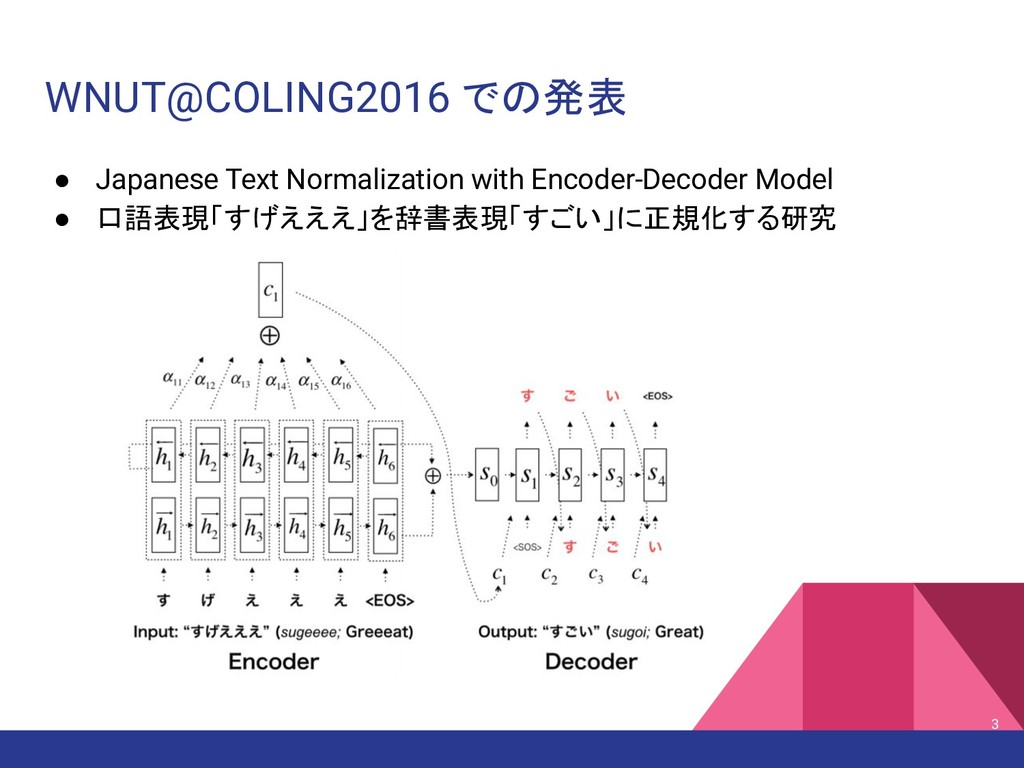WNUT@COLING2016 での発表 ● Japanese Text Normalizat...