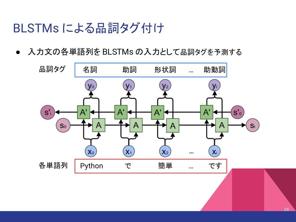 BLSTMs による品詞タグ付け ● 入力文の各単語列を BLSTMs の入力として品詞タグを...