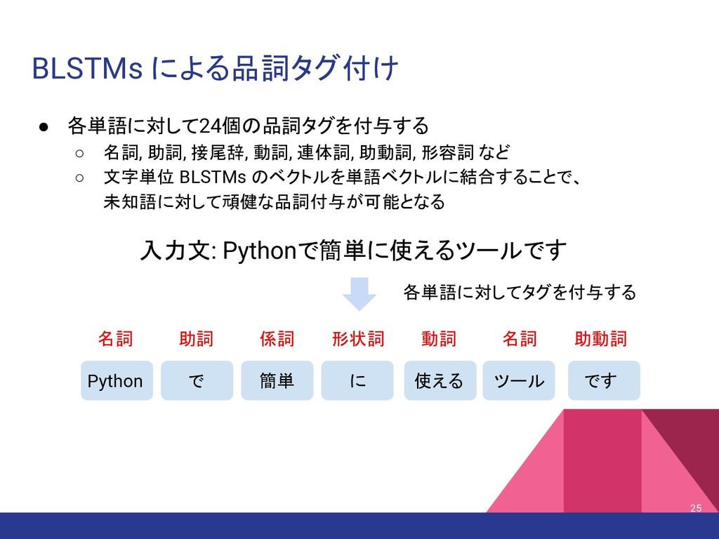 BLSTMs による品詞タグ付け 入力文: Pythonで簡単に使えるツールです Python...