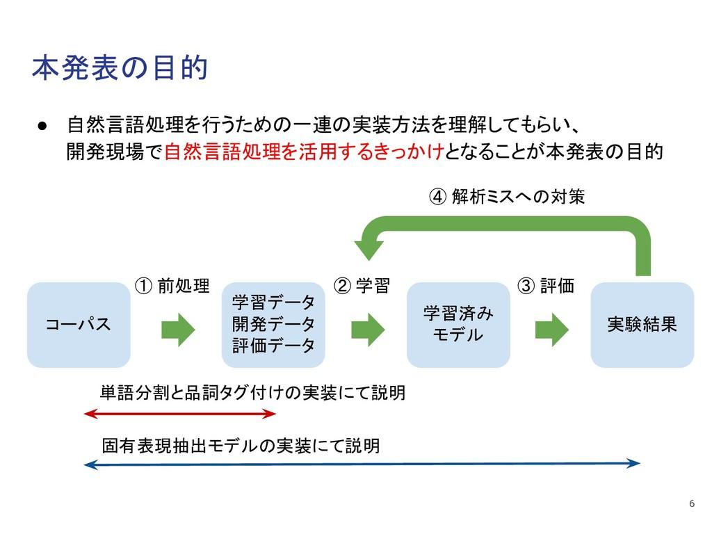 6 本発表の目的 コーパス ● 自然言語処理を行うための一連の実装方法を理解してもらい、 開発...