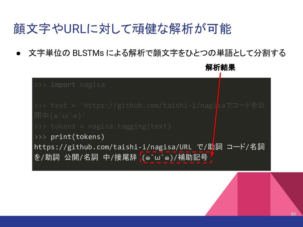 顔文字やURLに対して頑健な解析が可能 ● 文字単位の BLSTMs による解析で顔文字をひと...