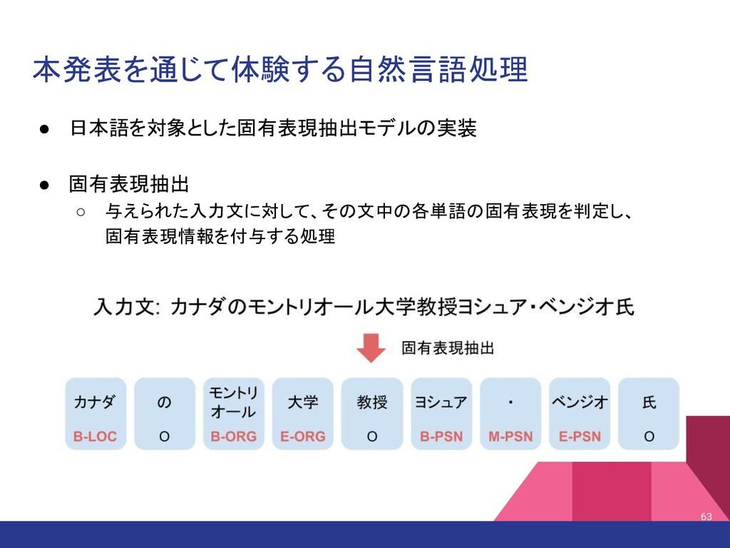 本発表を通じて体験する自然言語処理 ● 日本語を対象とした固有表現抽出モデルの実装 ● 固有表...