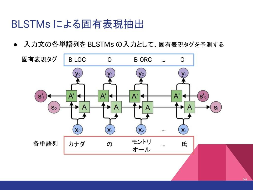 BLSTMs による固有表現抽出 ● 入力文の各単語列を BLSTMs の入力として、固有表現...