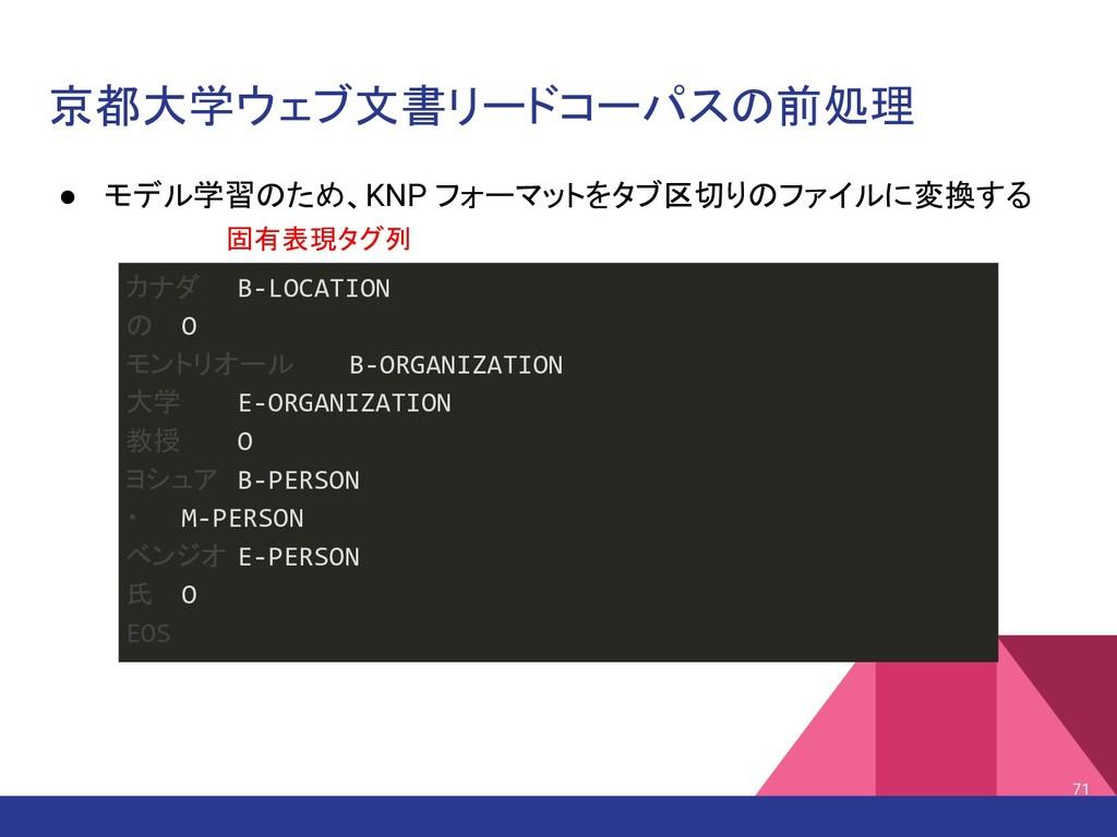 京都大学ウェブ文書リードコーパスの前処理 ● モデル学習のため、KNP フォーマットをタブ区切...