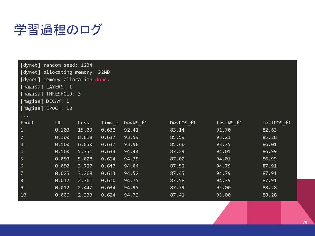 学習過程のログ 79 [dynet] random seed: 1234 [dynet] al...