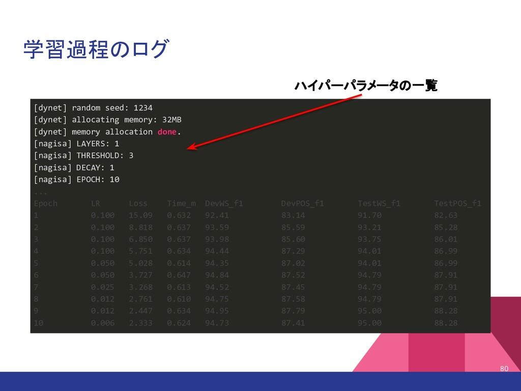 学習過程のログ 80 [dynet] random seed: 1234 [dynet] al...